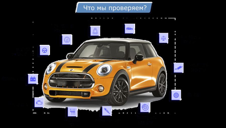 Автоэксперт авто, автоэксперт автомобилей, автоэксперт с пробегом, автоэксперт Тольятти, удаленная диагностика автомобиля перед покупкой, диагностика авто, автоэксперт Москва, автоэксперт Самара, автоэксперт Саратов, автоэксперт Екатеринбург, Автоэксперт Новосибирск на целый день, автоэксперт Воронеж